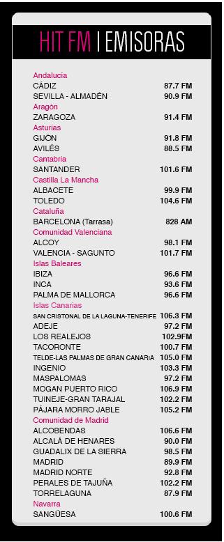 EMISORAS HIT FM